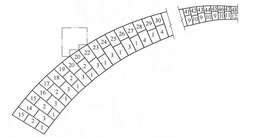 图7-12变截面悬链线拱的拱石编号