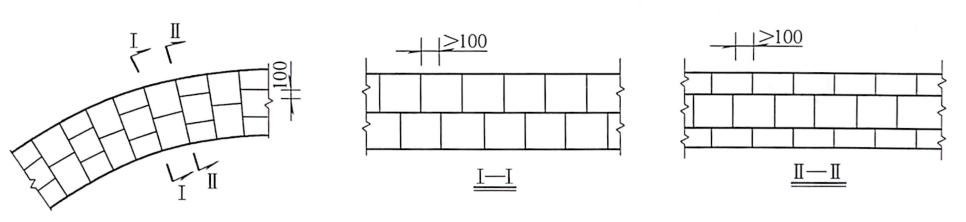 图7-13拱石的砌缝
