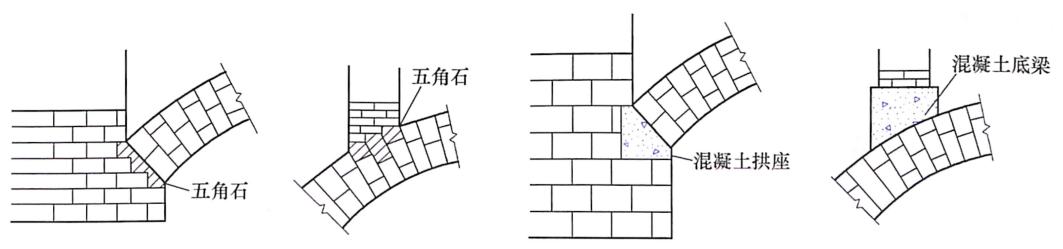 图7-14五角石及混凝土拱座、底梁
