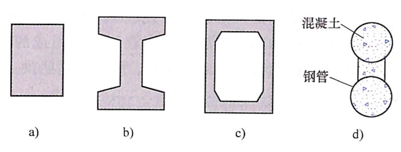 图7-17肋拱拱肋的截面形式