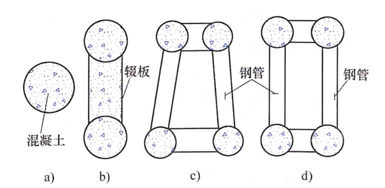 图7-19钢管混凝土拱肋形式