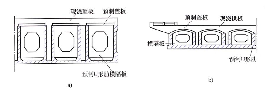 图7-21U形肋组合箱截面形式