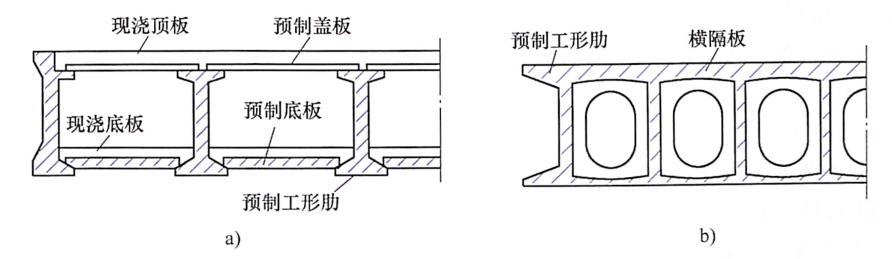 图7-22工字形组合箱