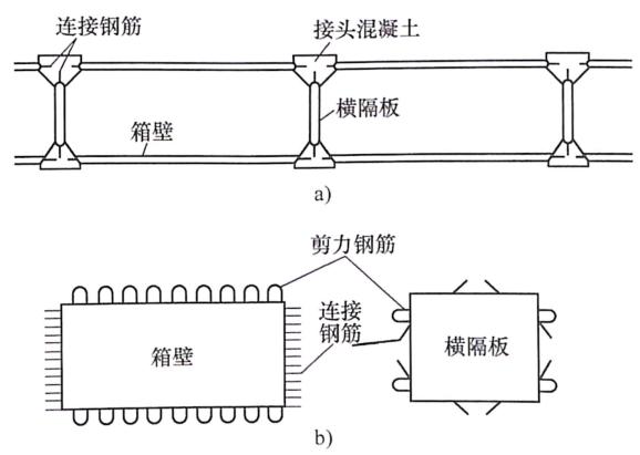 图7-23箱壁横隔板连接示意