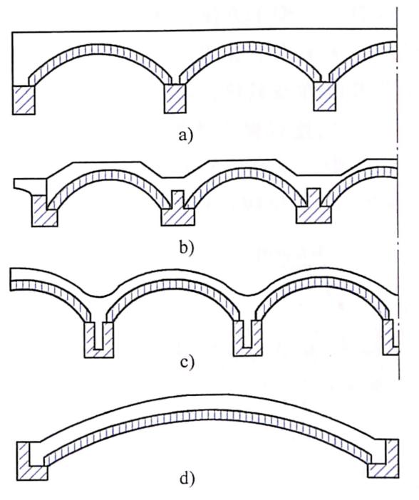 图7-26双曲拱圈截面形式 a)、b)、c)多肋多波d)双肋单波