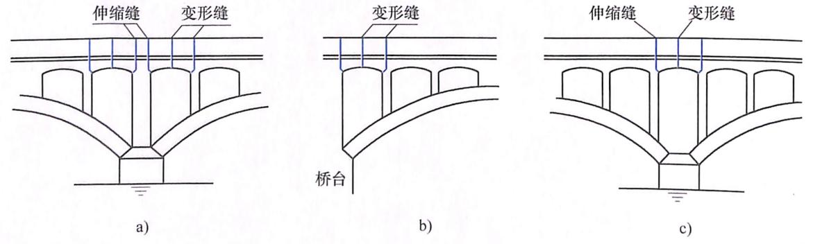 图7-31腹拱与墩台的连接
