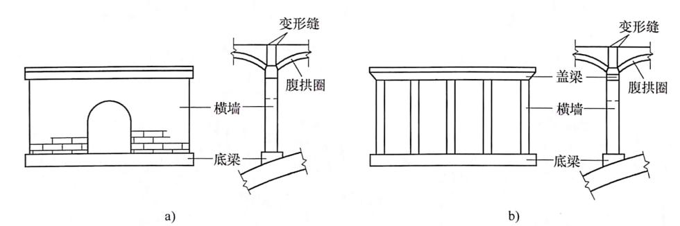 图7-33腹孔墩构造形式