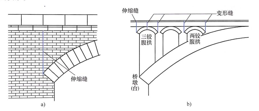 图7-35拱桥伸缩缝及变形缝的布置