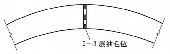 图7-38平铰构造