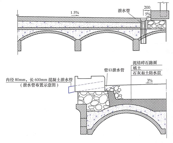 图7-41桥面排水设施(尺寸单位:mm)