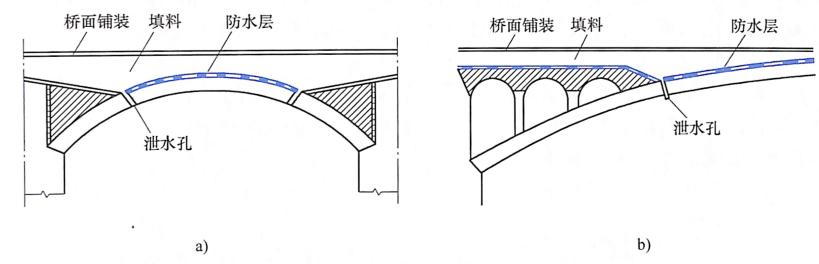 图7-42防水层及拱腹泄水管布置
