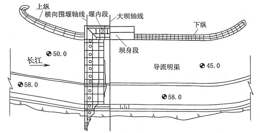 图1.1三峡工程三期上游RCC围堰平面布置图(单位:m)