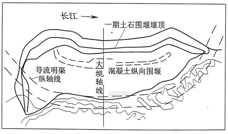 图1.4三峡工程一期土石围堰平面布置图