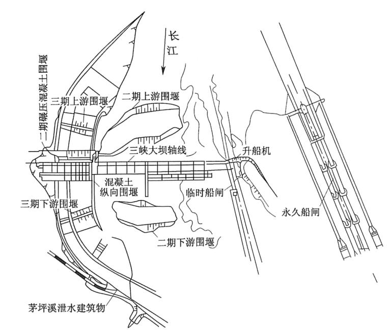 图1.7三峡工程二期下游围堰平面位置示意图