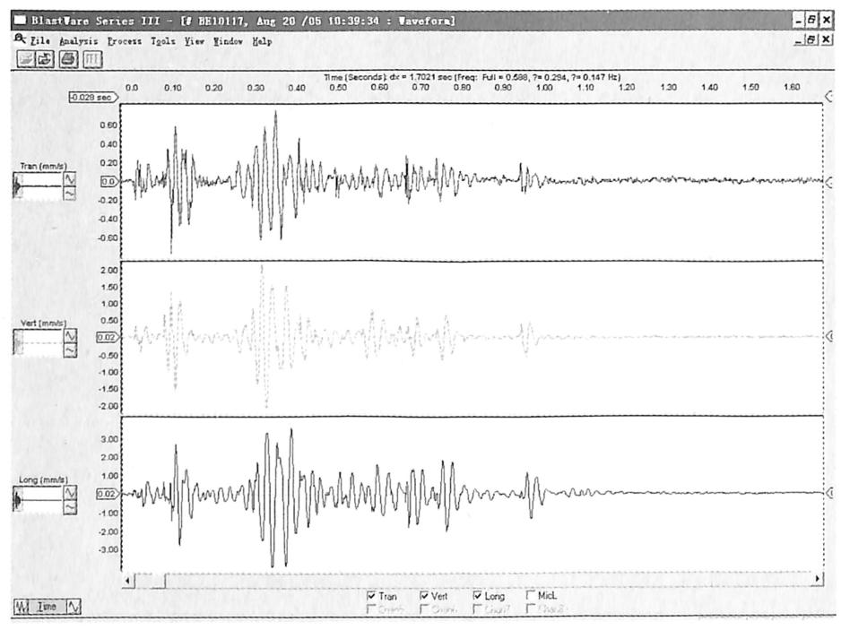 图3.16无水条件下1:100模型堰块整体倾倒典型测试波形(坝顶)