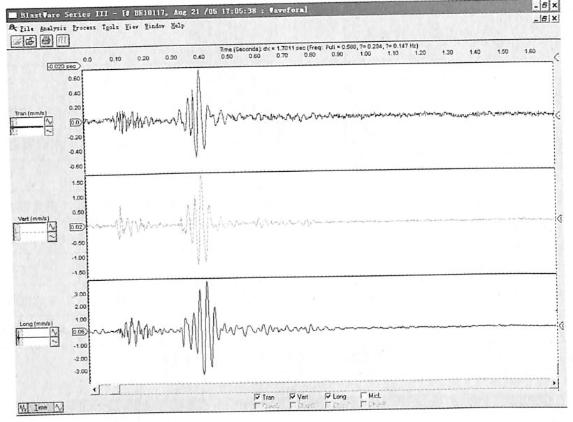 图3.197个堰块同时倾倒的典型振动测试波形(坝顶)