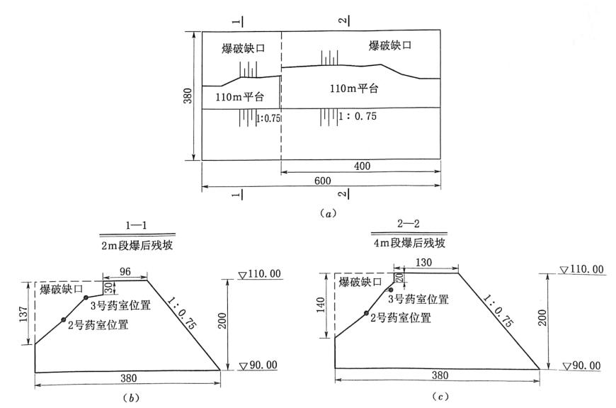 图3.31实测爆破缺口断面(高程单位:m,其余单位:cm)