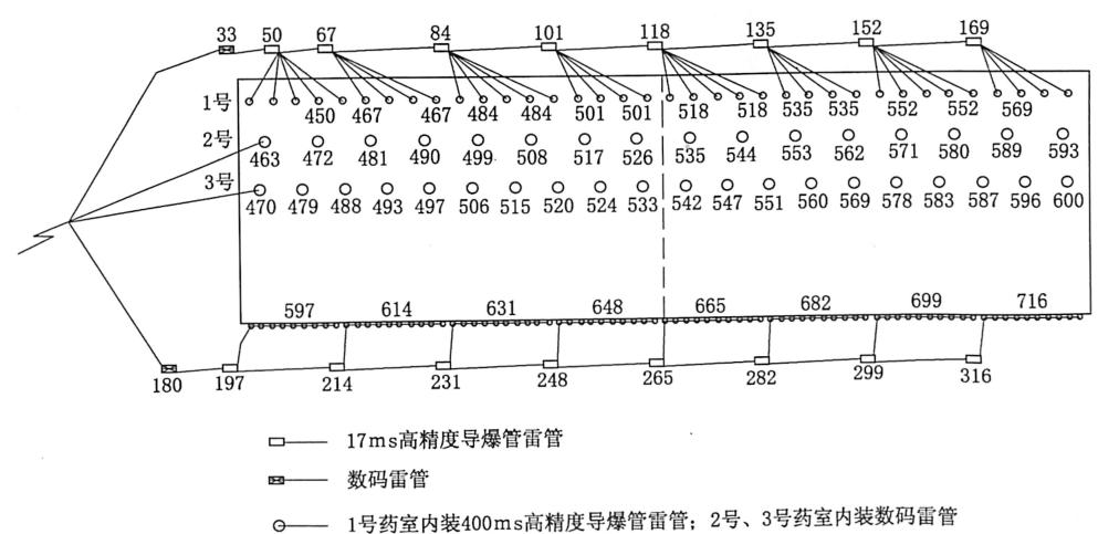 图3.35第2次爆破试验起爆网路图