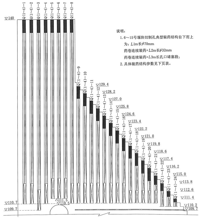 图4.26~15号堰块切割孔装药结构图(一)