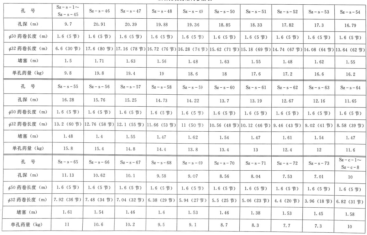 图4.3左连接段预裂孔钻孔平面布置图(单位:cm)