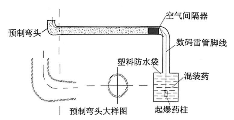 图5.6药室堵塞结构示意图