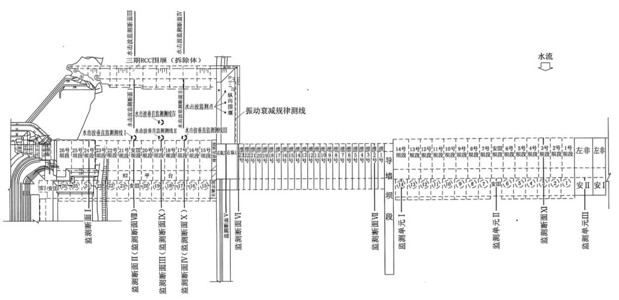 图7.1三峡工程三期上游RCC围堰拆除爆破安全监测测点(测线)平面布置示意图(单位:m)