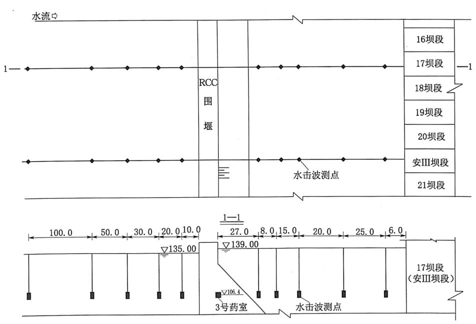 图7.2三峡工程三期上游RCC围堰拆除爆破安全监测水击波水平测线测点布置示意图(单位:m)