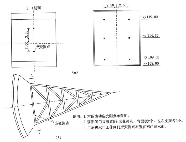 图7.4三峡工程三期上游RCC围堰拆除爆破闸门动应变测点布置示意图(单位:m)