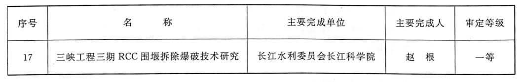 中国工程爆破协会青年优秀论文(2006)摘录