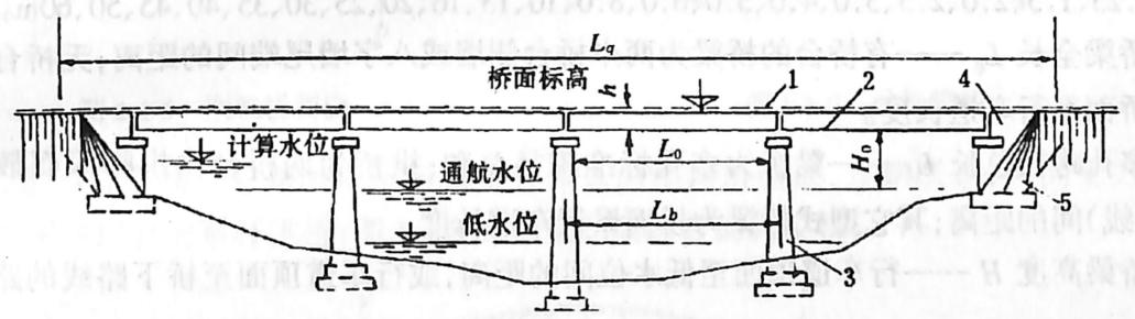 图1-1-1梁桥的基本组成部分