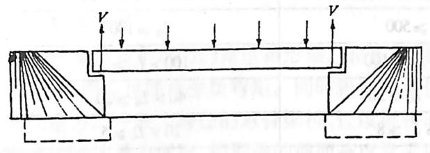 图1-1-3梁桥简图