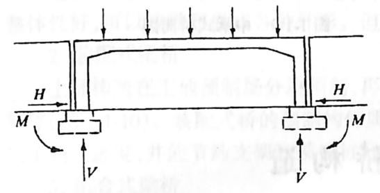 图1-1-5刚架桥简图