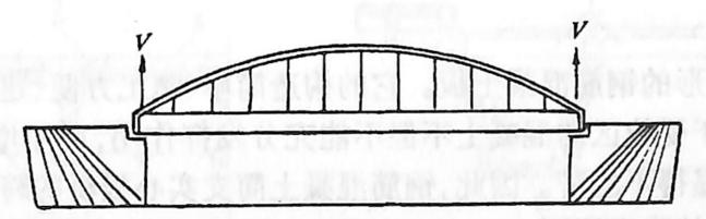 图1-1-7系杆拱桥简图