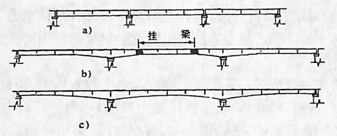 图1-1-12桥梁的静力体系