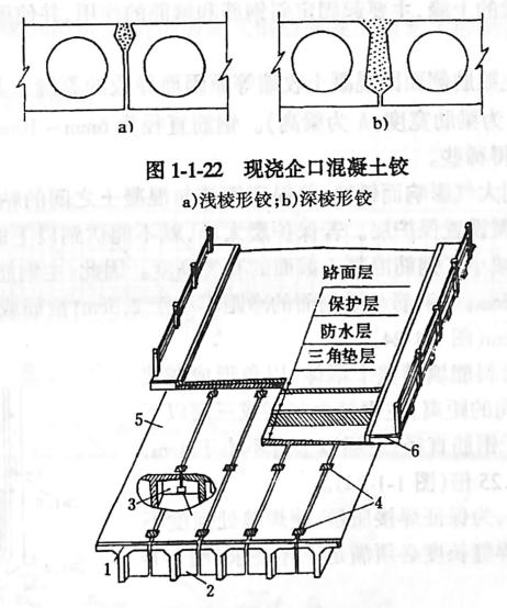 图1-1-23用焊接钢板连接的装配式T形梁桥