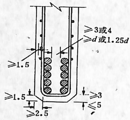 图1-1-24混凝土保护层 厚度和钢筋间距 尺寸单位:cm