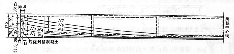 图1-1-34主梁预应力钢丝束的纵向布置 尺寸单位:cm