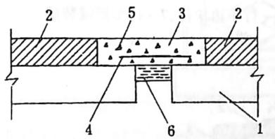 图1-1-39TST弹塑体伸缩缝构造1-梁体;2-桥面铺装; 3-IST弹塑体;4-跨缝板; 5-碎石;6-海绵体