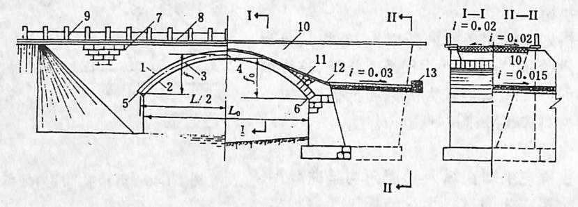 图1-1-47实腹式拱桥上部构造