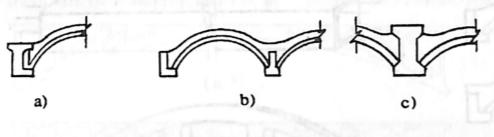 图1-1-53拱肋截面型式和拱肋与拱波结合方式a)[形;b)L、上形;c)I字形
