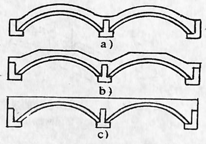 图1-1-57拱板截面形式a)波形截面;b)折线形截面;c)平板式截面