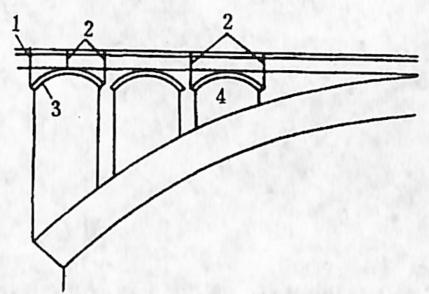 图1-1-71空腹式拱桥伸缩缝和变形缝1-伸缩缝;2-变形缝;3-三铰腹拱;4-二铰腹拱