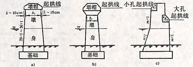 图2-1-67拱桥实体重力式墩
