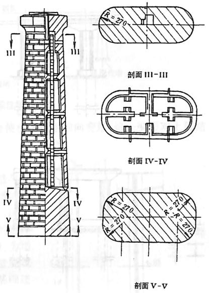 图2-1-71格构形空心桥墩
