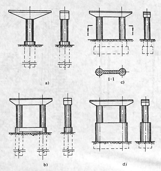 图2-1-72柱式桥墩