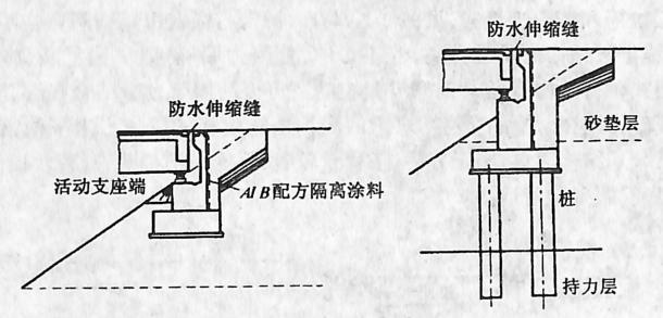 图2-1-96组合式桥台型式三——桥台与挡土墙组合桥台