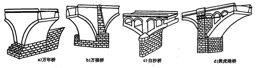 图2-1-108各式石拱桥桥墩