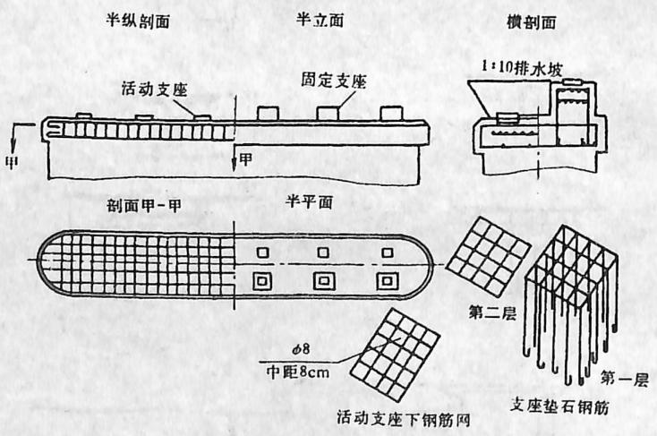 图2-1-122墩帽钢筋布置