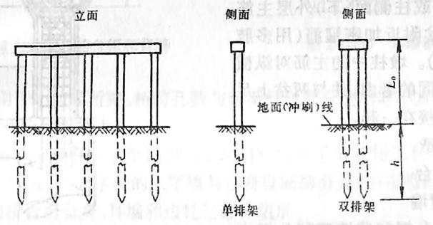 图2-1-132排架墩