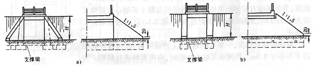 image.png图2-1-137轻型桥台